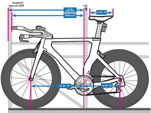 abus bike lock chain